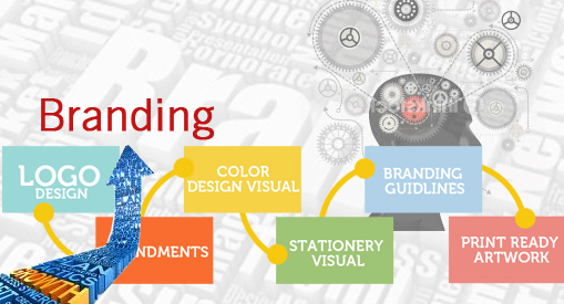 Outsourcing web promotion, Branding design